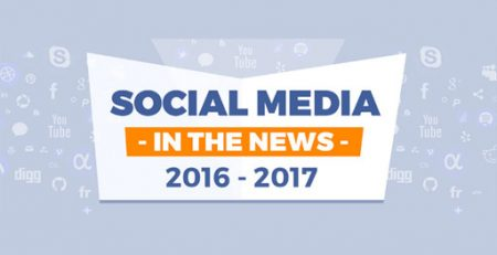 Social Media in the News 2016 – 2017 [Infographic]