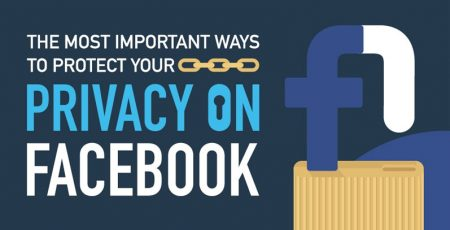 The Most Important Ways to Protect Your Privacy on Facebook [Infographic]