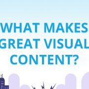 What's the Best Visual Content for Your Business?  [Infographic]