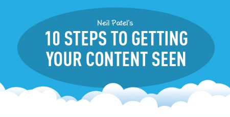 10 Steps to Make Your Content Stand out Online [Infographic]