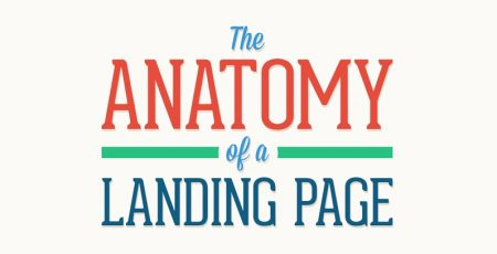 The Anatomy of a Perfect Landing Page [Infographic]