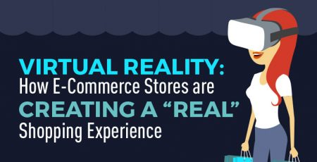 The Future of Virtual Reality in eCommerce [Infographic]