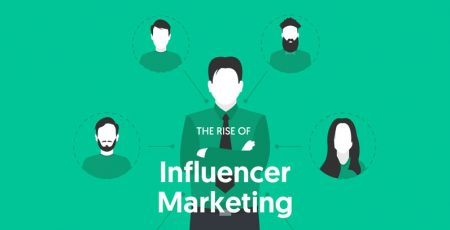 The Incredible Influencer Marketing Movement [Infographic]