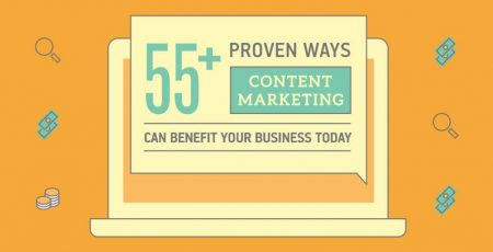 55 Ways Content Marketing Will Benefit Your Business!