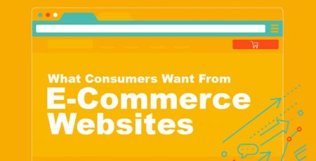 What Consumers Really Want from eCommerce Websites!