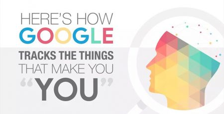 Here's How Google Is Watching You [Infographic]
