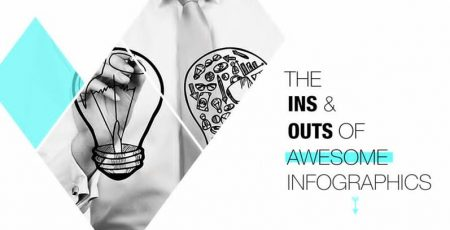 How to Create Awesome Infographics Every Time [Infographic]