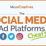The Ultimate Social Media Ads Cheat Sheet [Infographic]