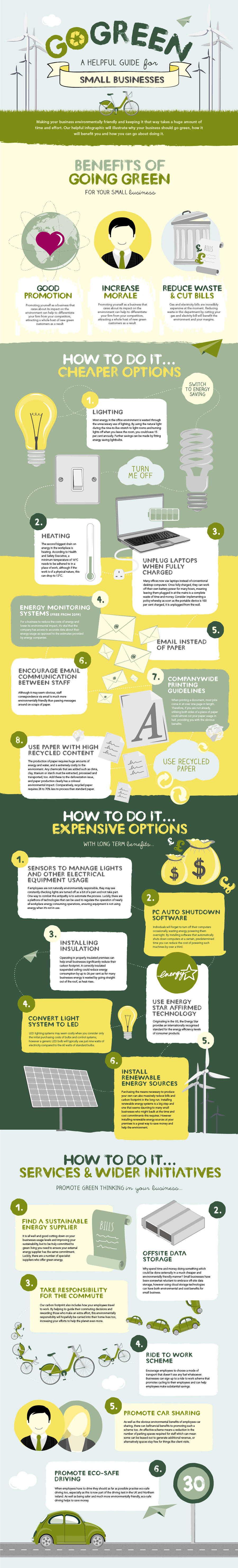 Create an Eco Friendly Business Infographic