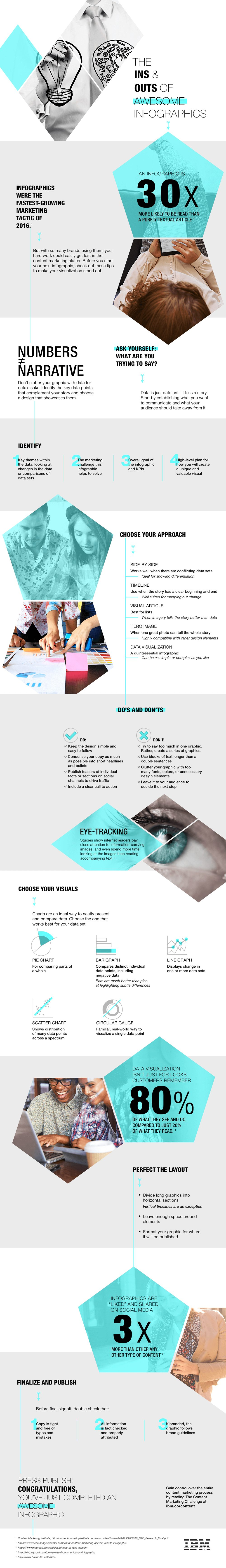 How to Create Awesome Infographics Infographic