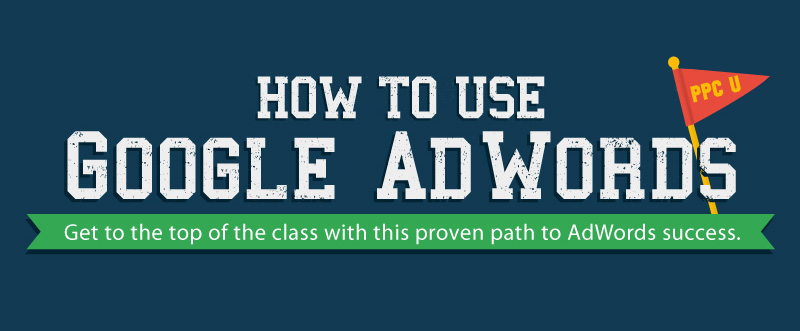 How to Use Google Adwords Intro