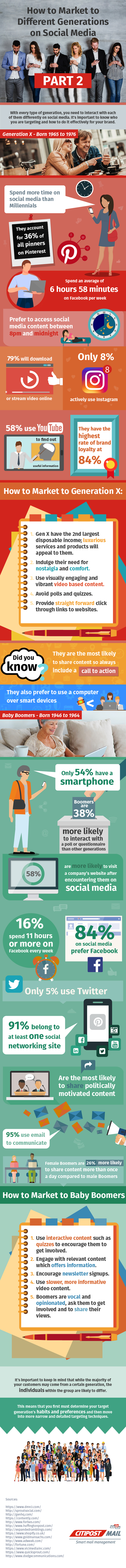 How to Market to Generations Infographic Part 2