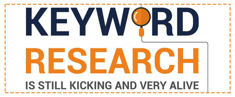 Importance of Keyword Research Intro Image