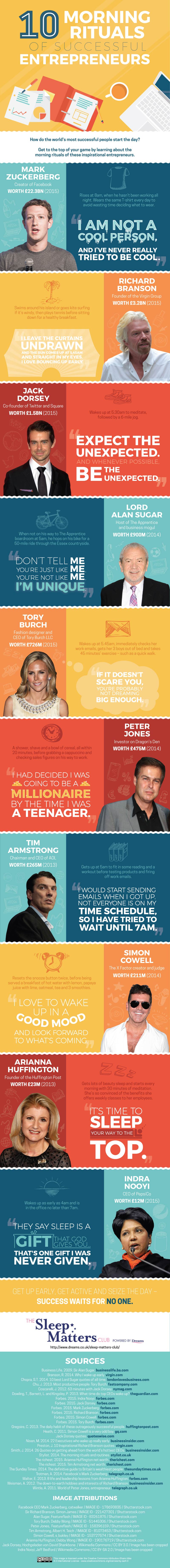 Morning Rituals of Successful Entrepreneurs Infographic