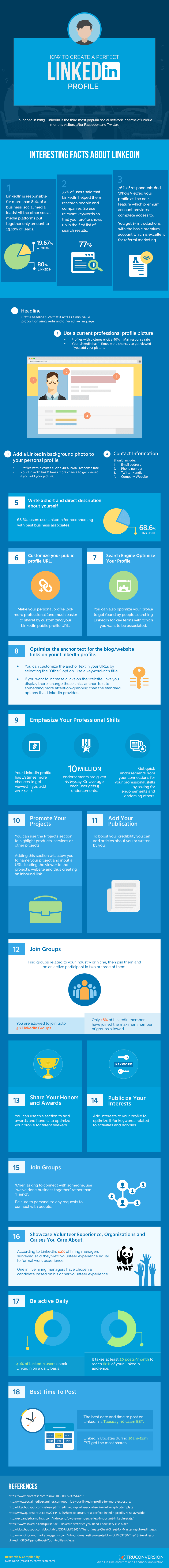 Optimise your LinkedIn Profile Infographic