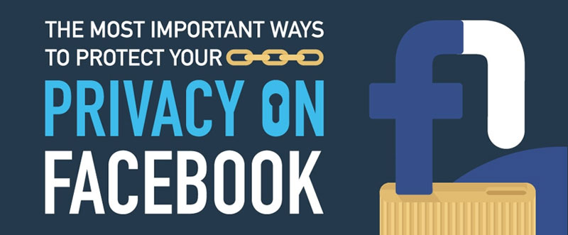 Protect Your Privacy on Facebook Intro