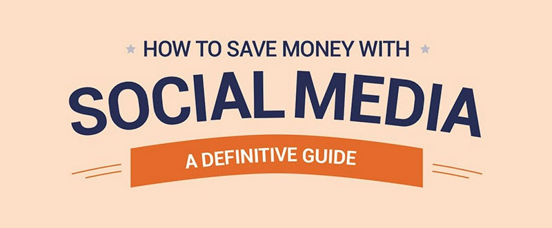 Save Money with Social Media Introduction