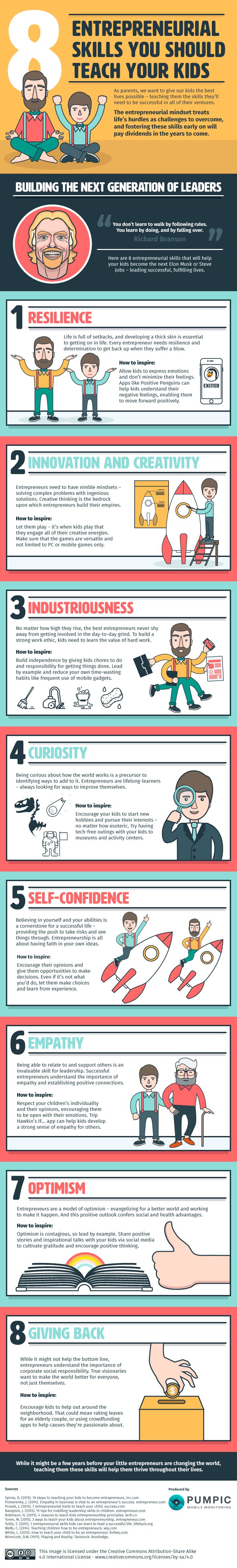 how to rasie an entrepreneur infographic