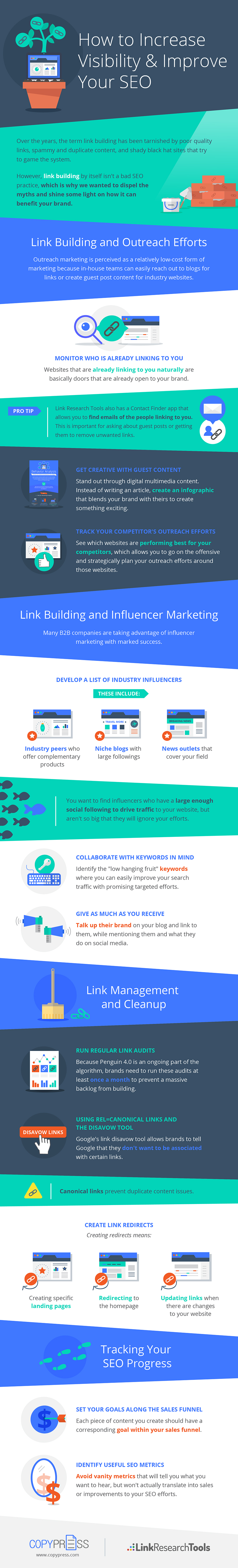 improve visibility with seo infographic
