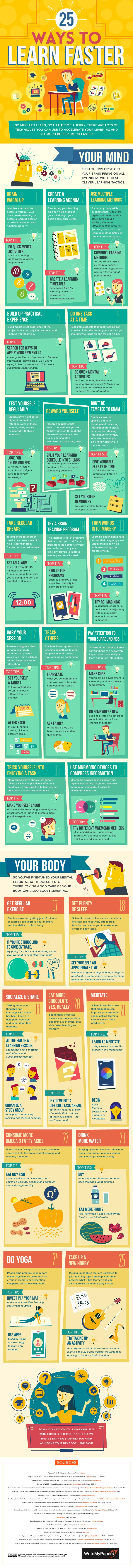 learn faster infographic