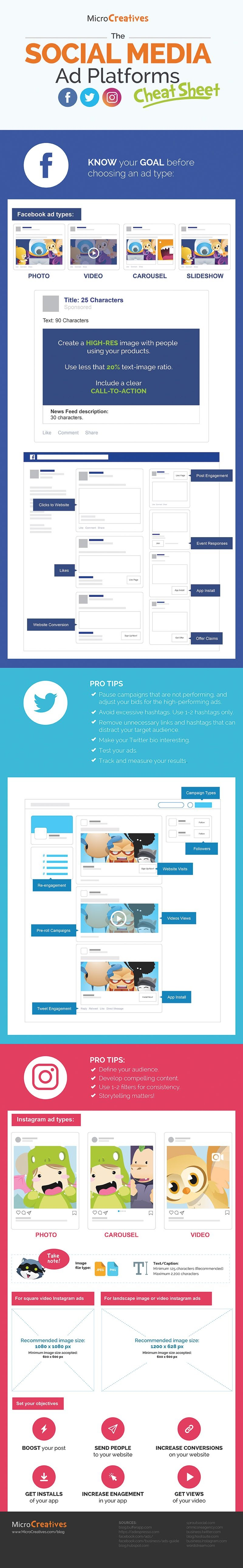 social media ads cheat sheet infographic